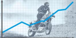 Schub für die Branche – Motorradmarkt boomt auch im September